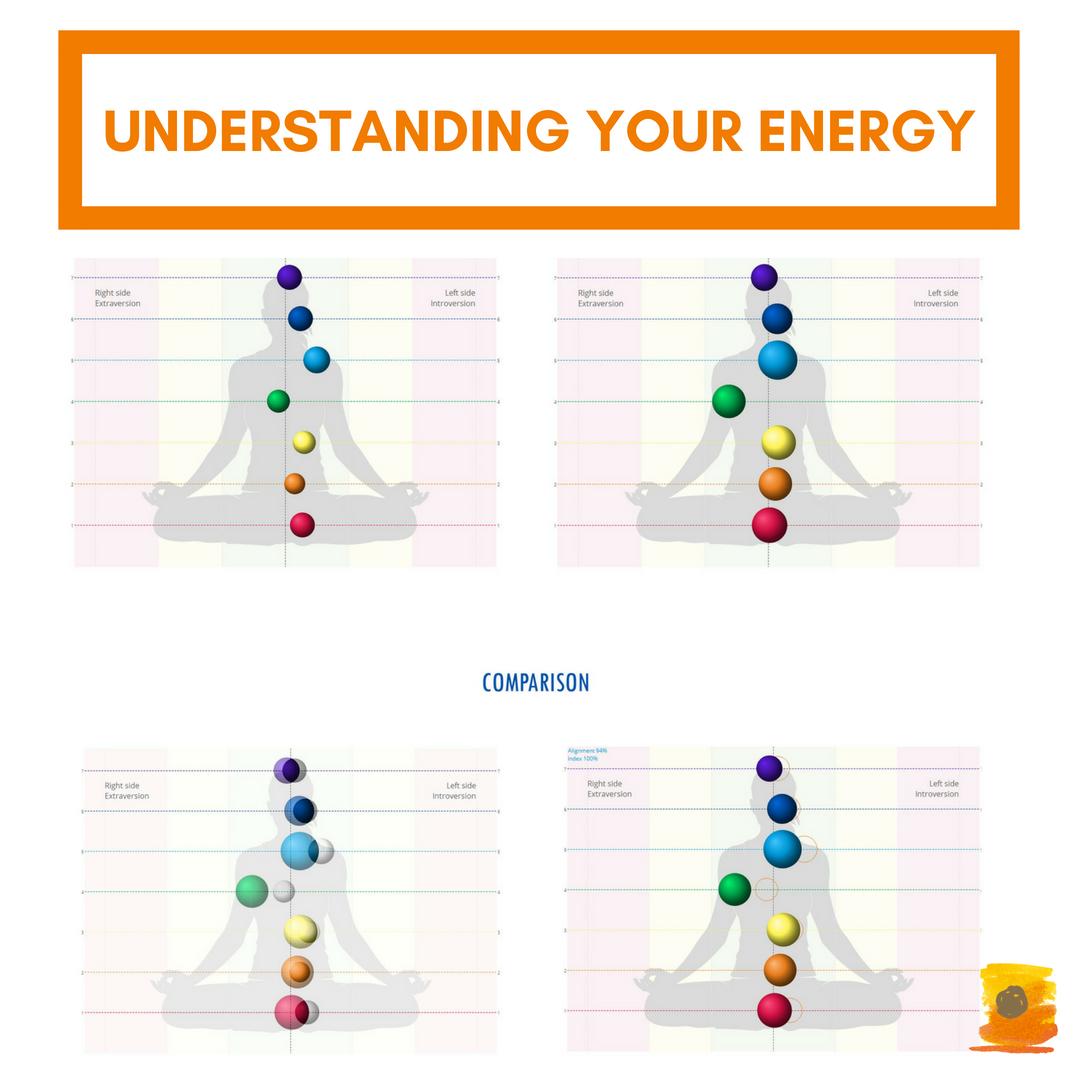 UNDERSTANDING-YOUR-ENERGY.png