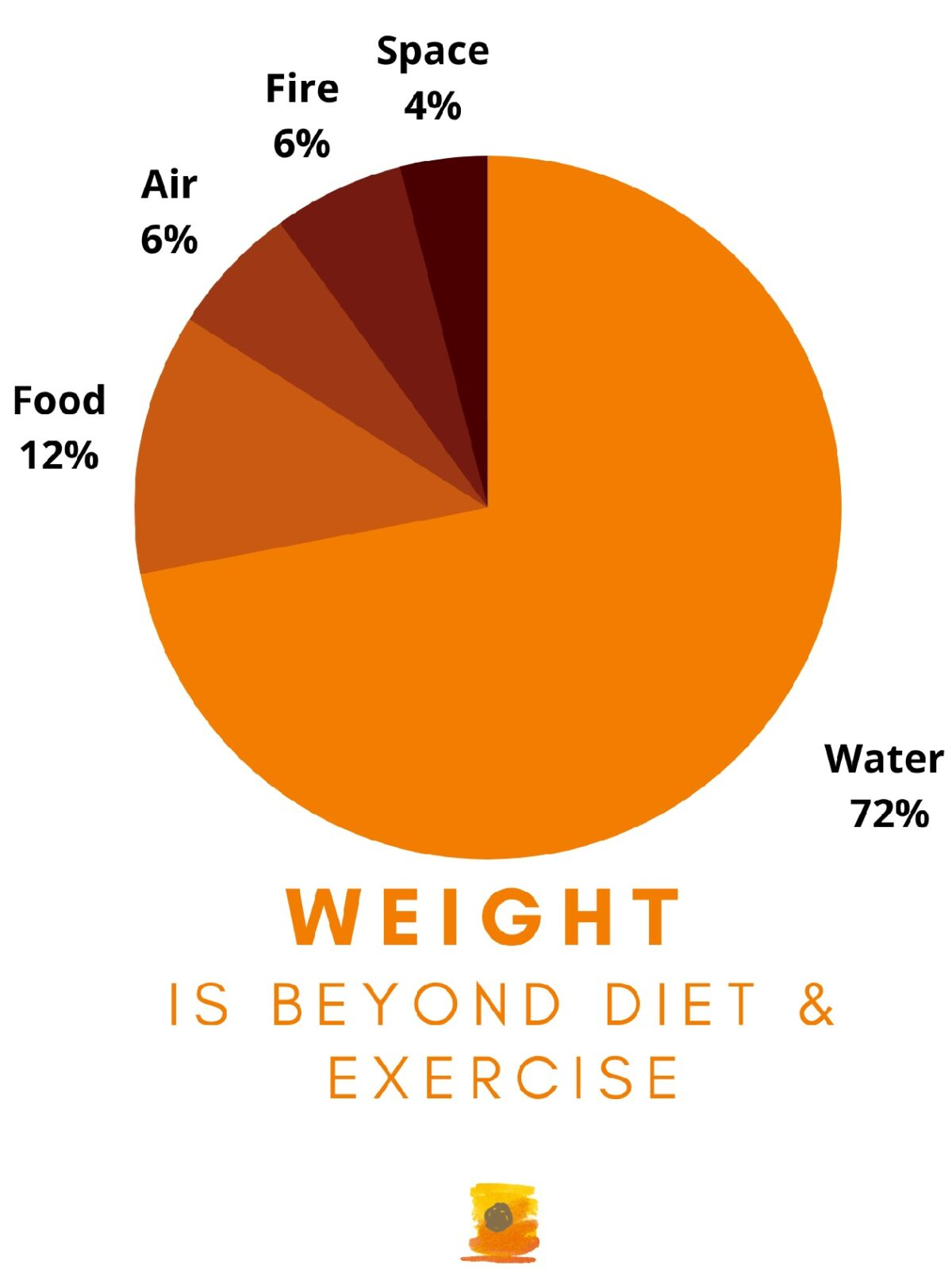Holistic-Weight-Loss-Dubai-2-1200x1608.jpg